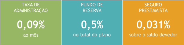 taxa-porto-consorcio2